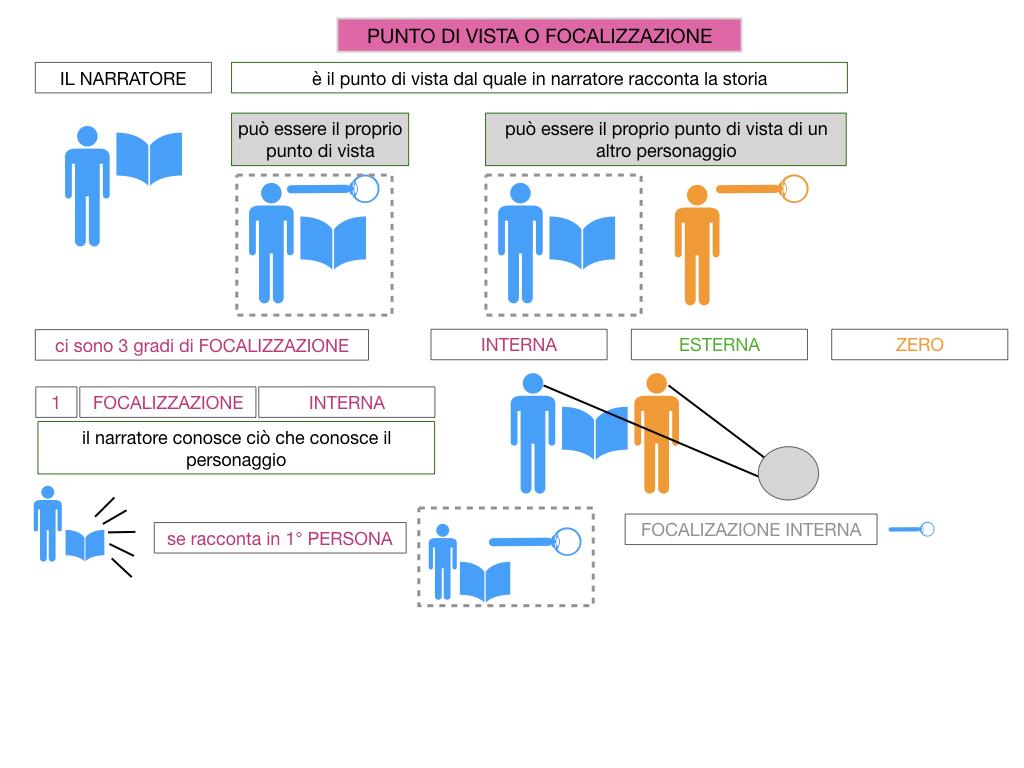 1. TESTO NARRATIVO_SIMULAZIONE.045