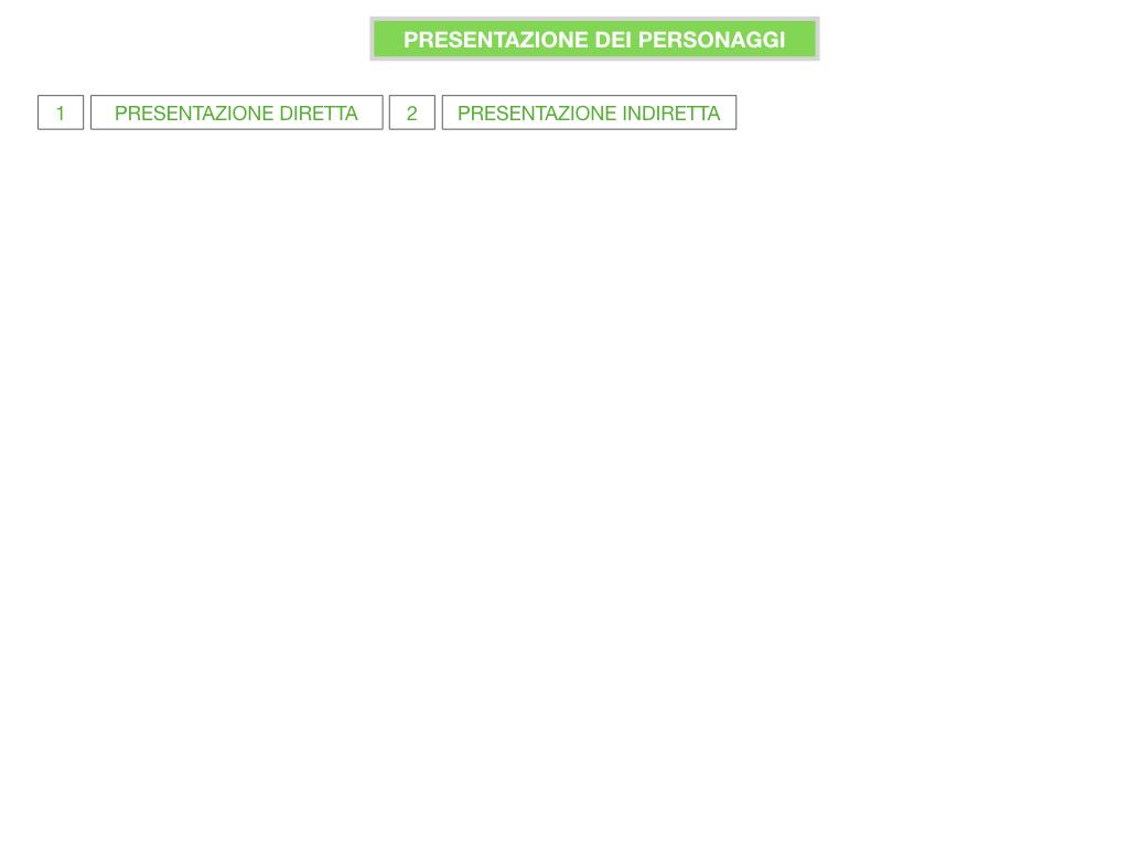 1. TESTO NARRATIVO_SIMULAZIONE.063
