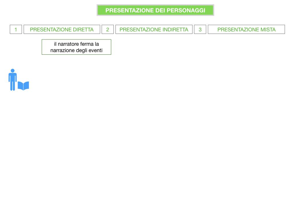 1. TESTO NARRATIVO_SIMULAZIONE.065