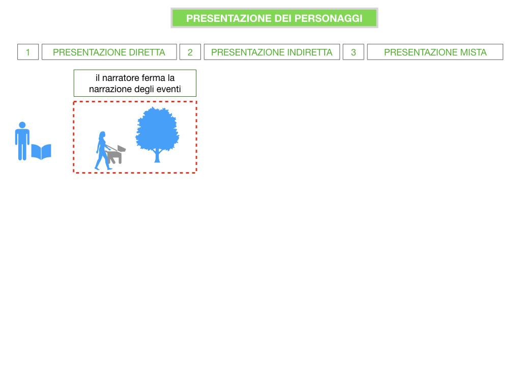 1. TESTO NARRATIVO_SIMULAZIONE.066