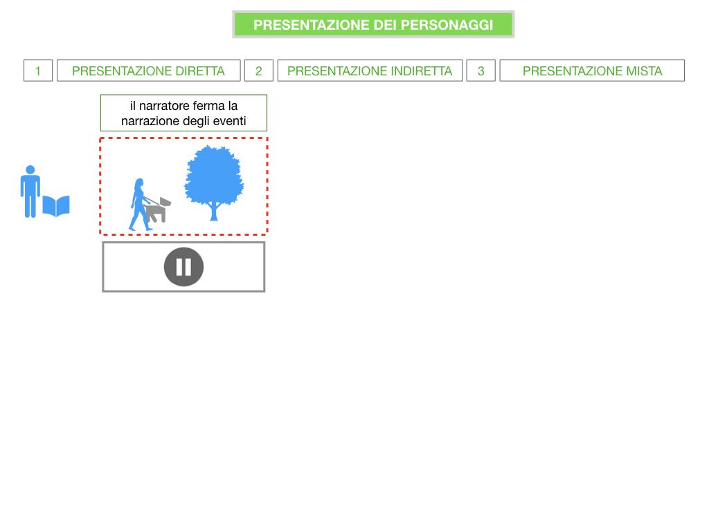 1. TESTO NARRATIVO_SIMULAZIONE.067