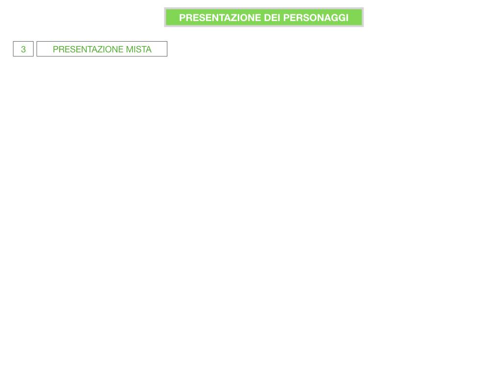 1. TESTO NARRATIVO_SIMULAZIONE.079