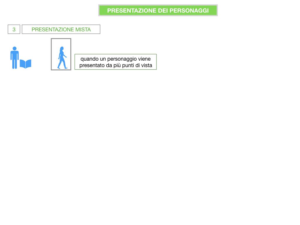 1. TESTO NARRATIVO_SIMULAZIONE.080