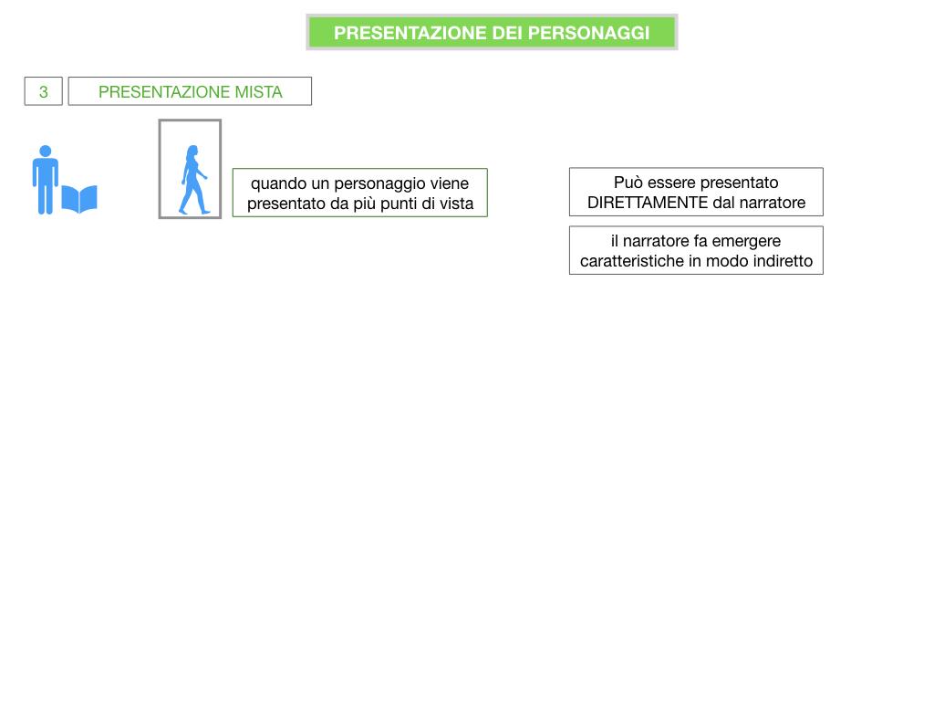 1. TESTO NARRATIVO_SIMULAZIONE.082