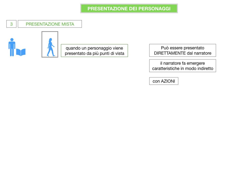1. TESTO NARRATIVO_SIMULAZIONE.083