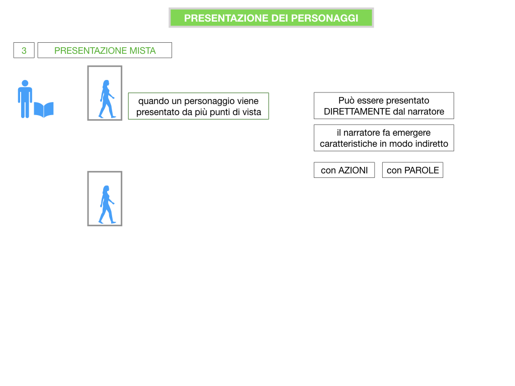 1. TESTO NARRATIVO_SIMULAZIONE.085