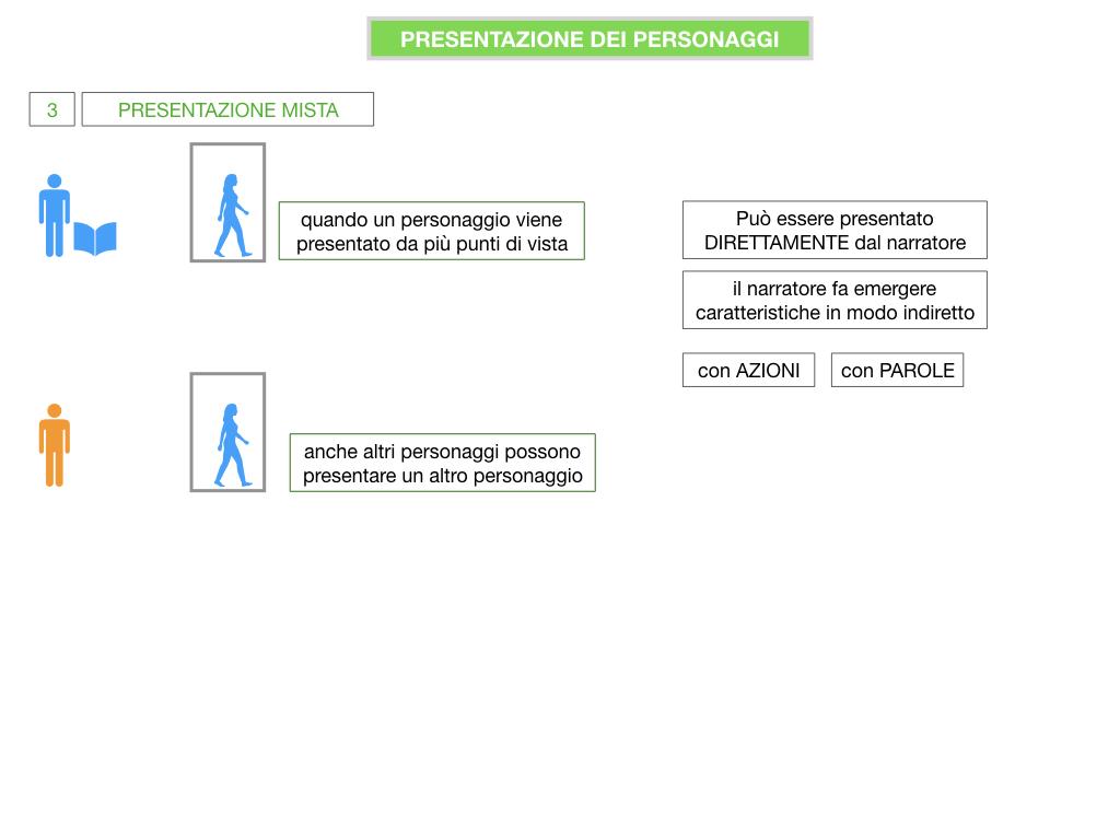 1. TESTO NARRATIVO_SIMULAZIONE.086