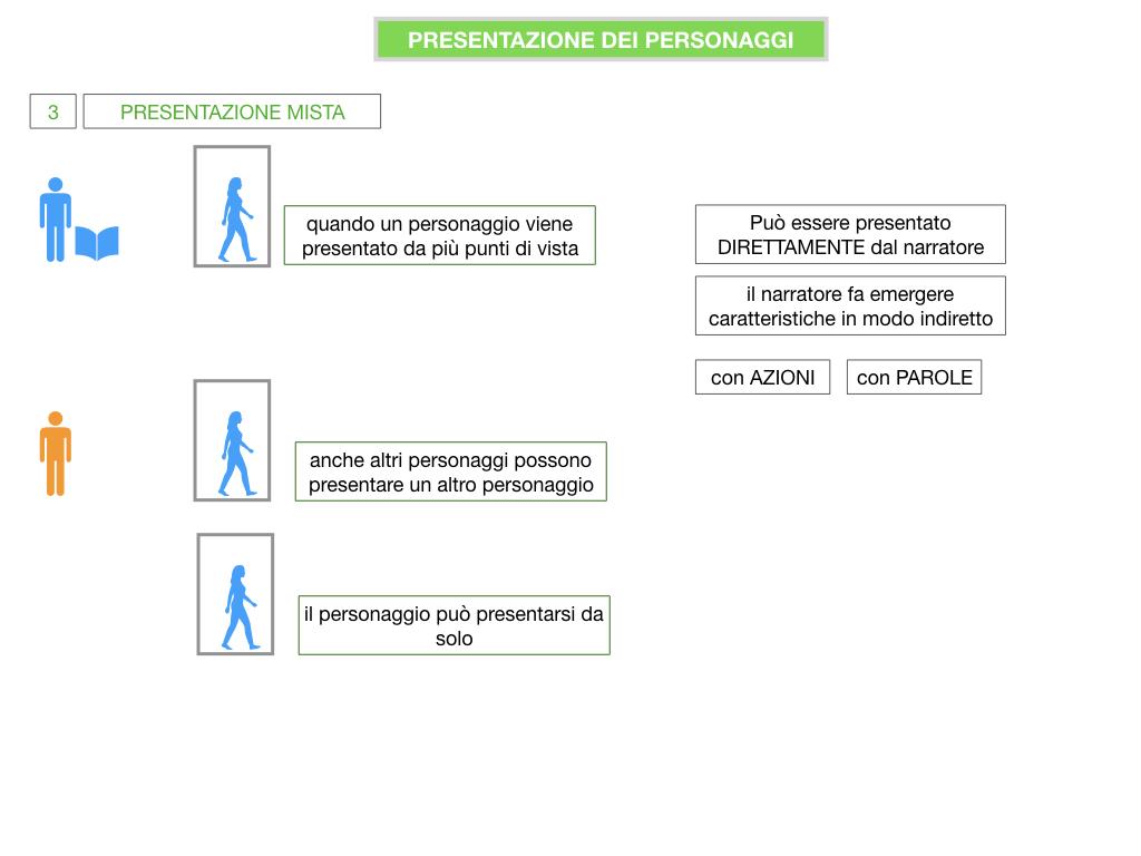 1. TESTO NARRATIVO_SIMULAZIONE.087
