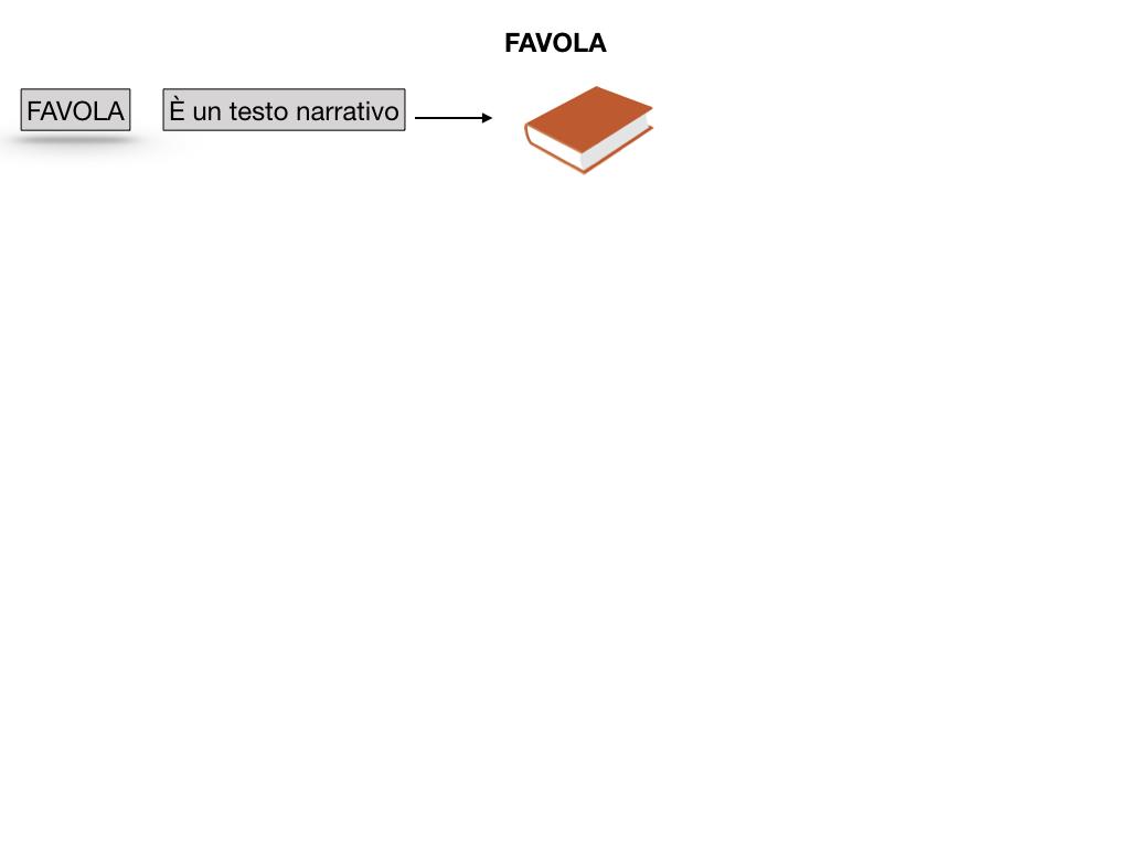 1.ANTOLOGIA_FAVOLA_FIABA_SIMULAZIONE .002