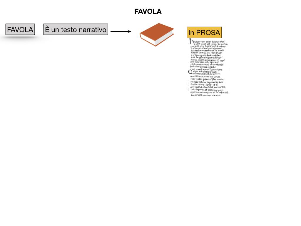 1.ANTOLOGIA_FAVOLA_FIABA_SIMULAZIONE .003