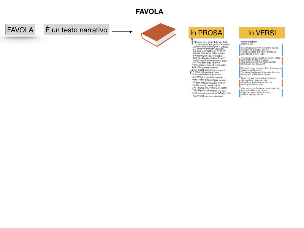 1.ANTOLOGIA_FAVOLA_FIABA_SIMULAZIONE .004