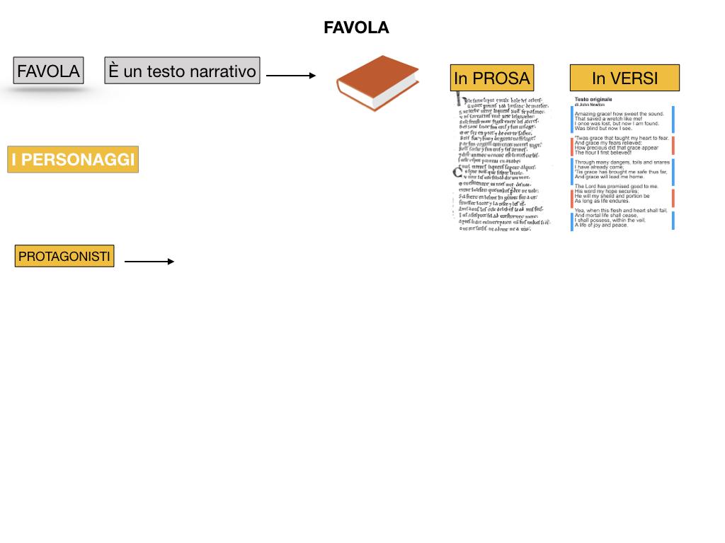 1.ANTOLOGIA_FAVOLA_FIABA_SIMULAZIONE .006