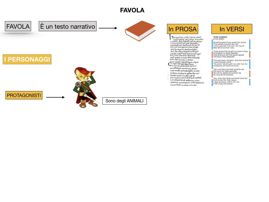 1.ANTOLOGIA_FAVOLA_FIABA_SIMULAZIONE .007