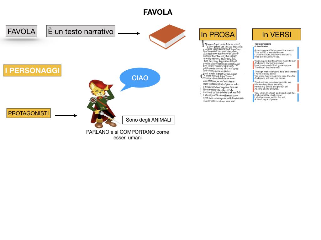 1.ANTOLOGIA_FAVOLA_FIABA_SIMULAZIONE .008