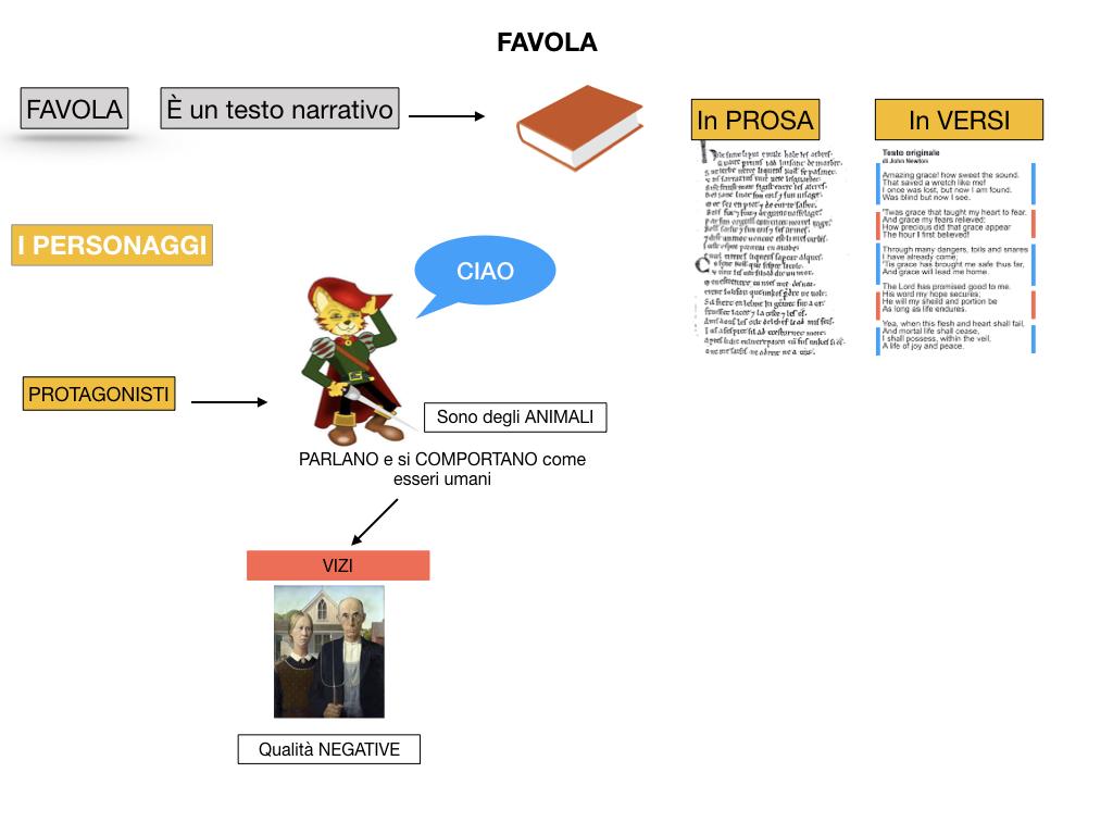 1.ANTOLOGIA_FAVOLA_FIABA_SIMULAZIONE .009