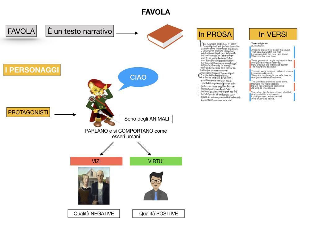 1.ANTOLOGIA_FAVOLA_FIABA_SIMULAZIONE .010