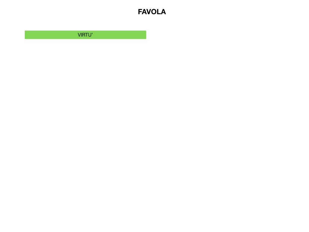 1.ANTOLOGIA_FAVOLA_FIABA_SIMULAZIONE .011