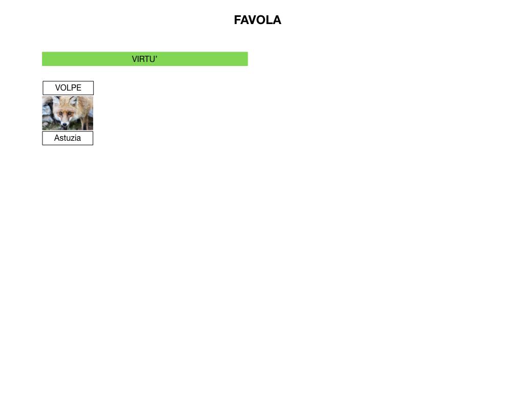 1.ANTOLOGIA_FAVOLA_FIABA_SIMULAZIONE .012