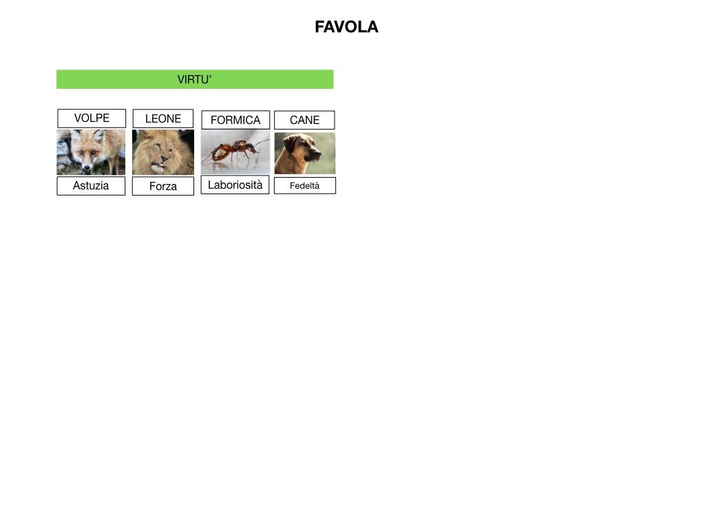 1.ANTOLOGIA_FAVOLA_FIABA_SIMULAZIONE .015