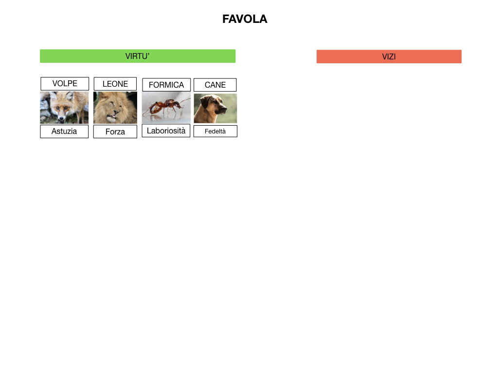 1.ANTOLOGIA_FAVOLA_FIABA_SIMULAZIONE .016