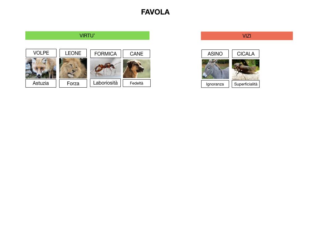 1.ANTOLOGIA_FAVOLA_FIABA_SIMULAZIONE .018