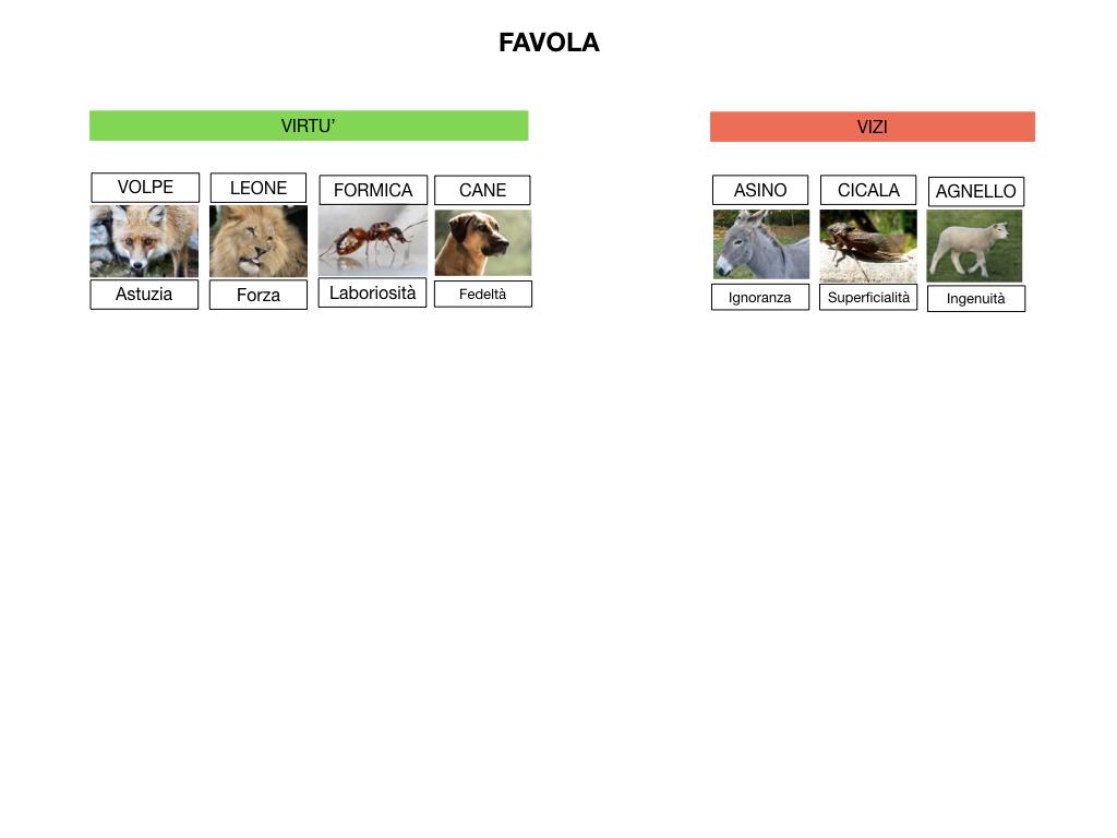 1.ANTOLOGIA_FAVOLA_FIABA_SIMULAZIONE .019