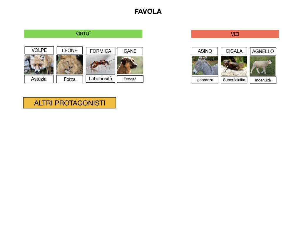 1.ANTOLOGIA_FAVOLA_FIABA_SIMULAZIONE .020
