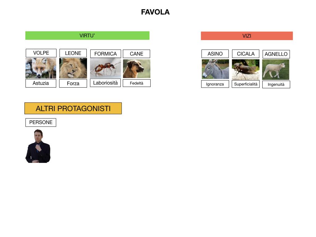1.ANTOLOGIA_FAVOLA_FIABA_SIMULAZIONE .021