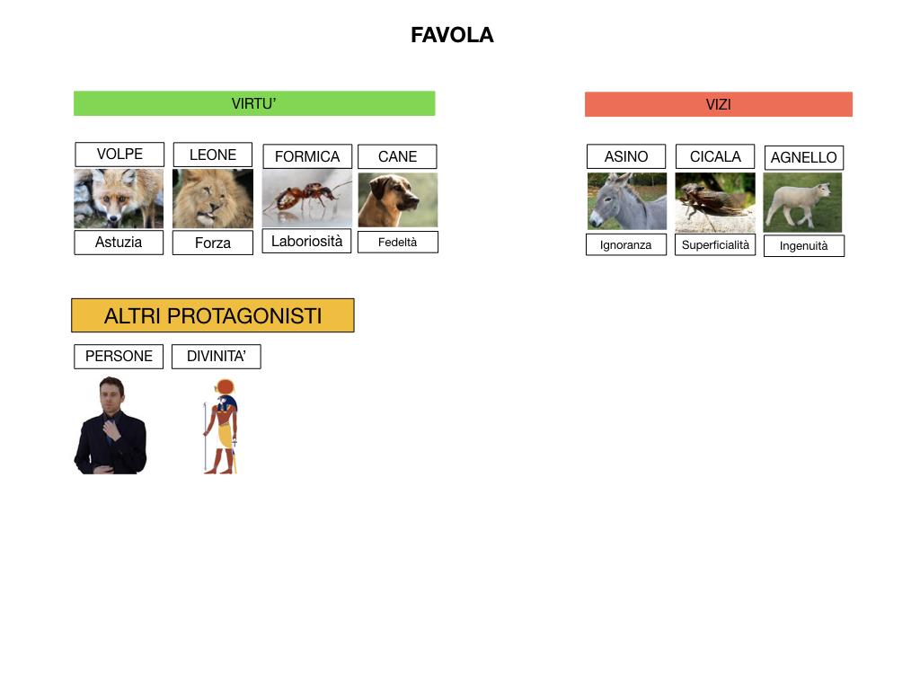 1.ANTOLOGIA_FAVOLA_FIABA_SIMULAZIONE .022