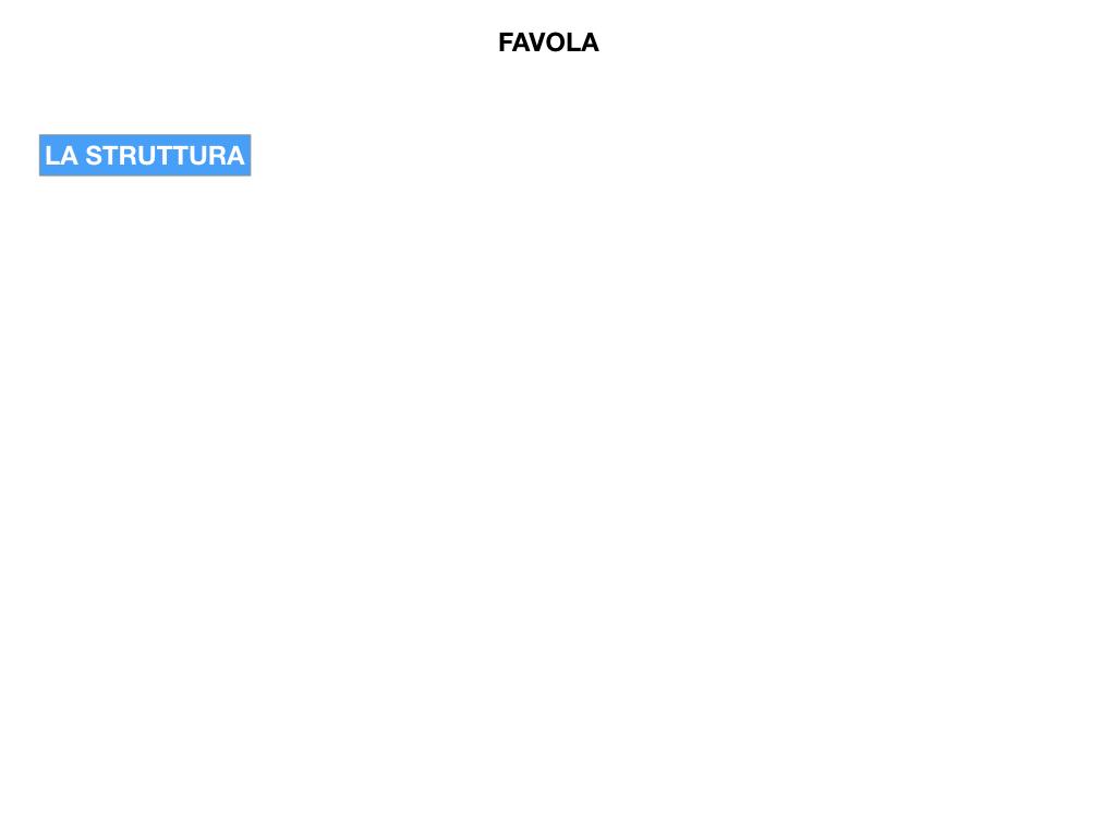 1.ANTOLOGIA_FAVOLA_FIABA_SIMULAZIONE .024