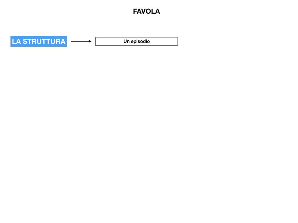 1.ANTOLOGIA_FAVOLA_FIABA_SIMULAZIONE .025