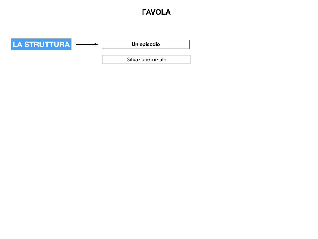 1.ANTOLOGIA_FAVOLA_FIABA_SIMULAZIONE .026