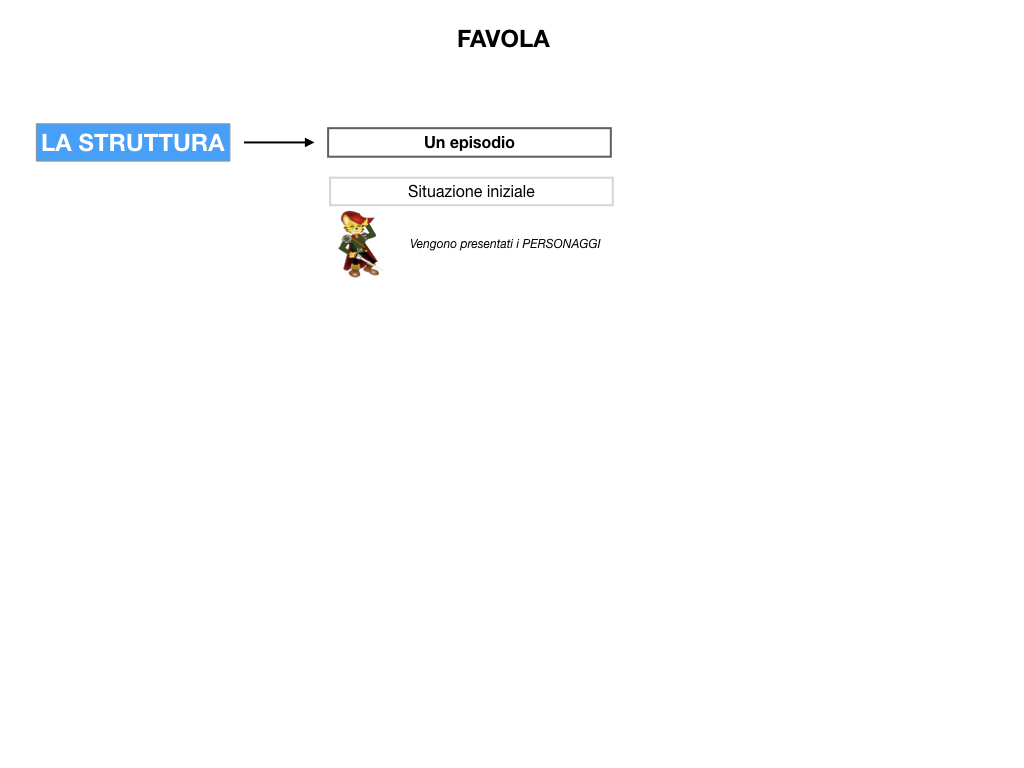 1.ANTOLOGIA_FAVOLA_FIABA_SIMULAZIONE .027