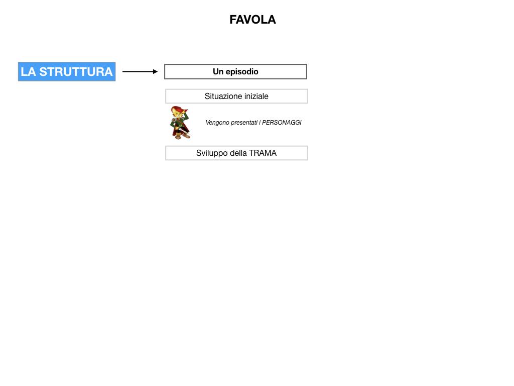 1.ANTOLOGIA_FAVOLA_FIABA_SIMULAZIONE .028
