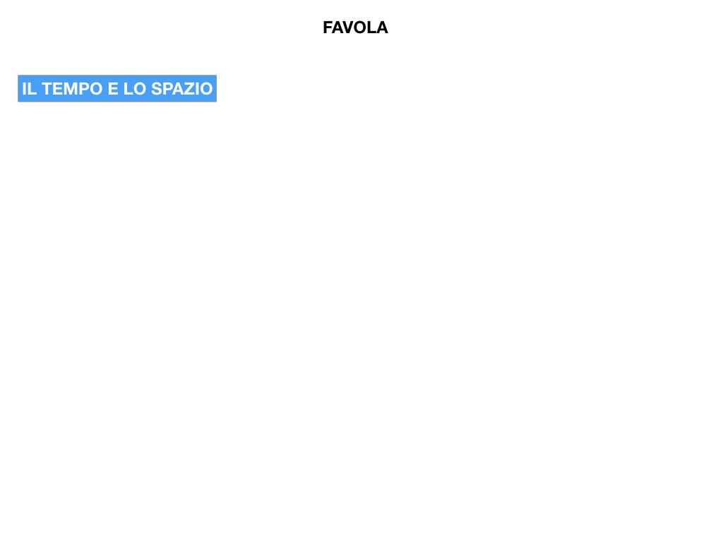 1.ANTOLOGIA_FAVOLA_FIABA_SIMULAZIONE .036