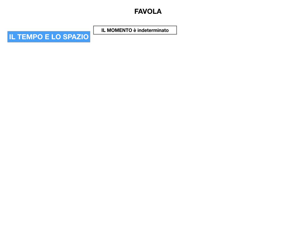 1.ANTOLOGIA_FAVOLA_FIABA_SIMULAZIONE .037