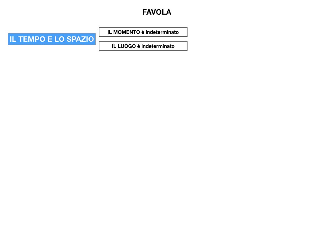 1.ANTOLOGIA_FAVOLA_FIABA_SIMULAZIONE .039