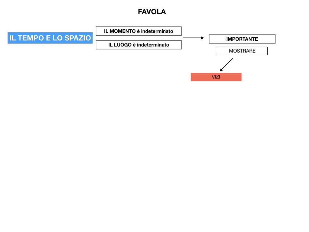 1.ANTOLOGIA_FAVOLA_FIABA_SIMULAZIONE .041