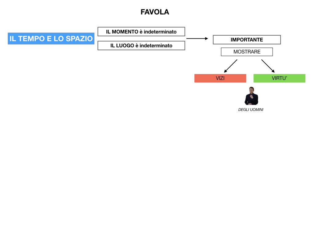 1.ANTOLOGIA_FAVOLA_FIABA_SIMULAZIONE .043