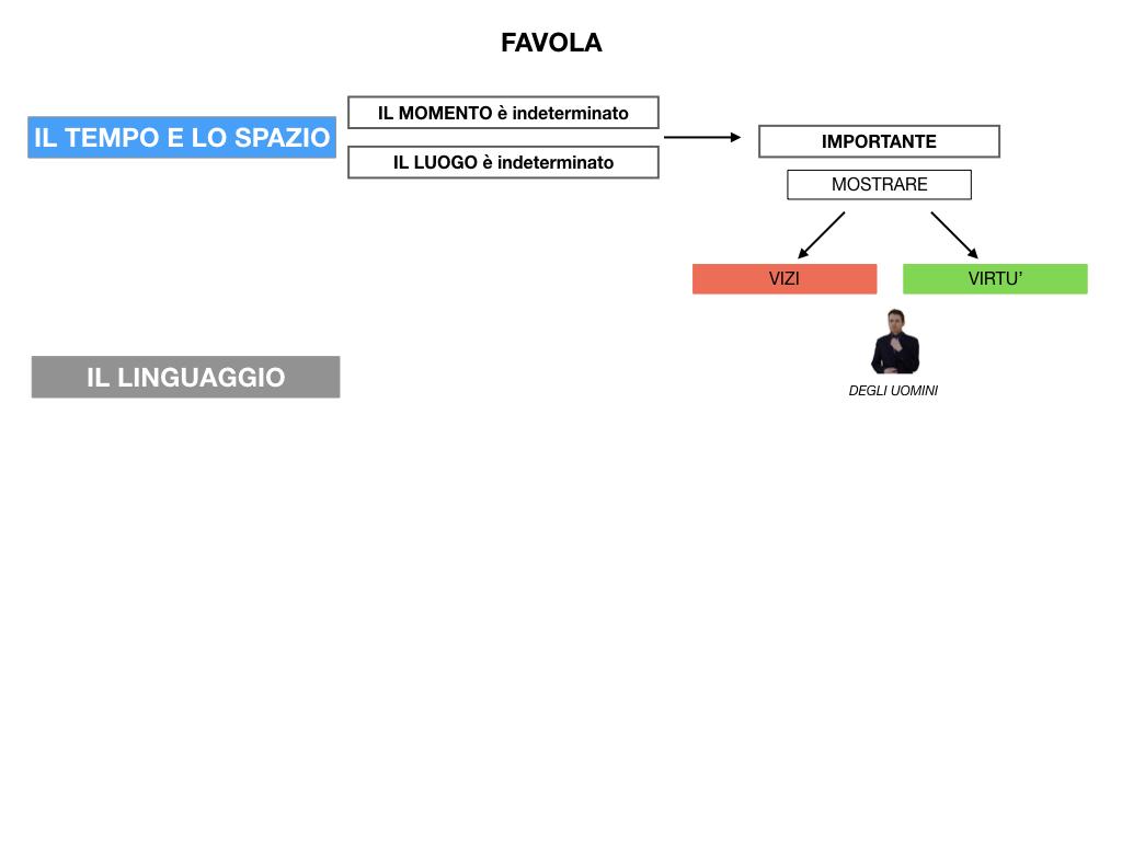 1.ANTOLOGIA_FAVOLA_FIABA_SIMULAZIONE .044