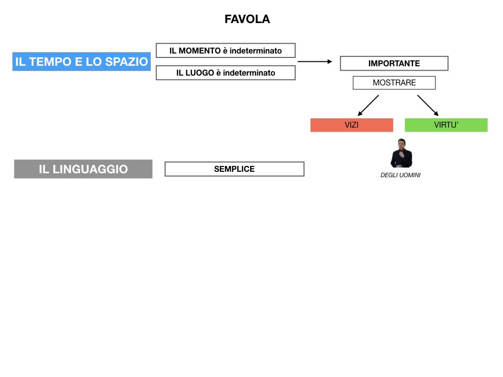 1.ANTOLOGIA_FAVOLA_FIABA_SIMULAZIONE .045