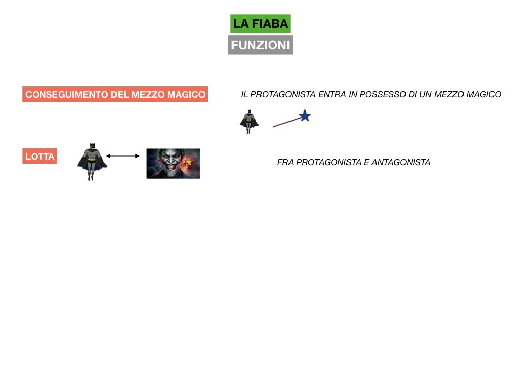 1.ANTOLOGIA_FAVOLA_FIABA_SIMULAZIONE .138