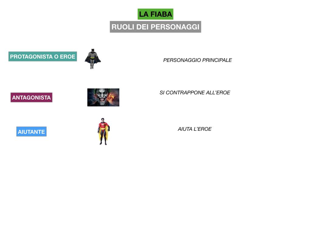 1.ANTOLOGIA_FAVOLA_FIABA_SIMULAZIONE .151