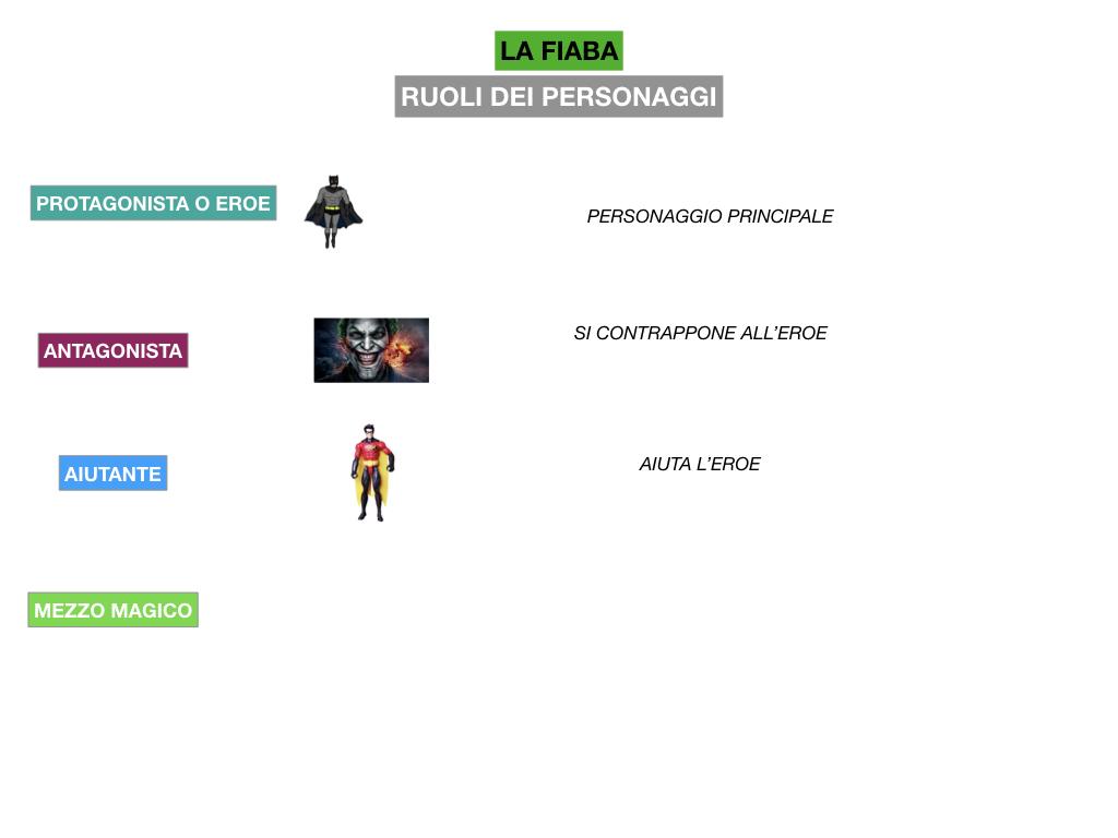 1.ANTOLOGIA_FAVOLA_FIABA_SIMULAZIONE .152