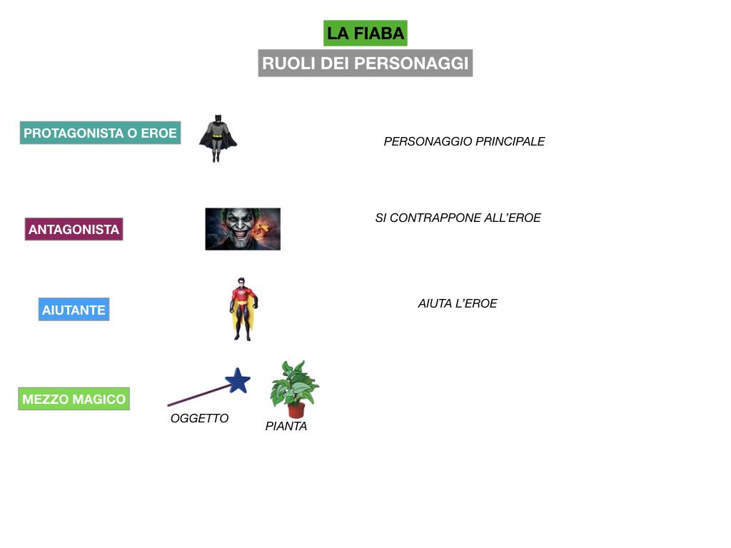 1.ANTOLOGIA_FAVOLA_FIABA_SIMULAZIONE .154