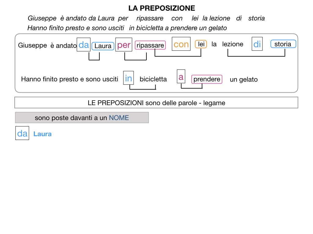 1.PREPOSIZIONI_SIMULAZIONE.020