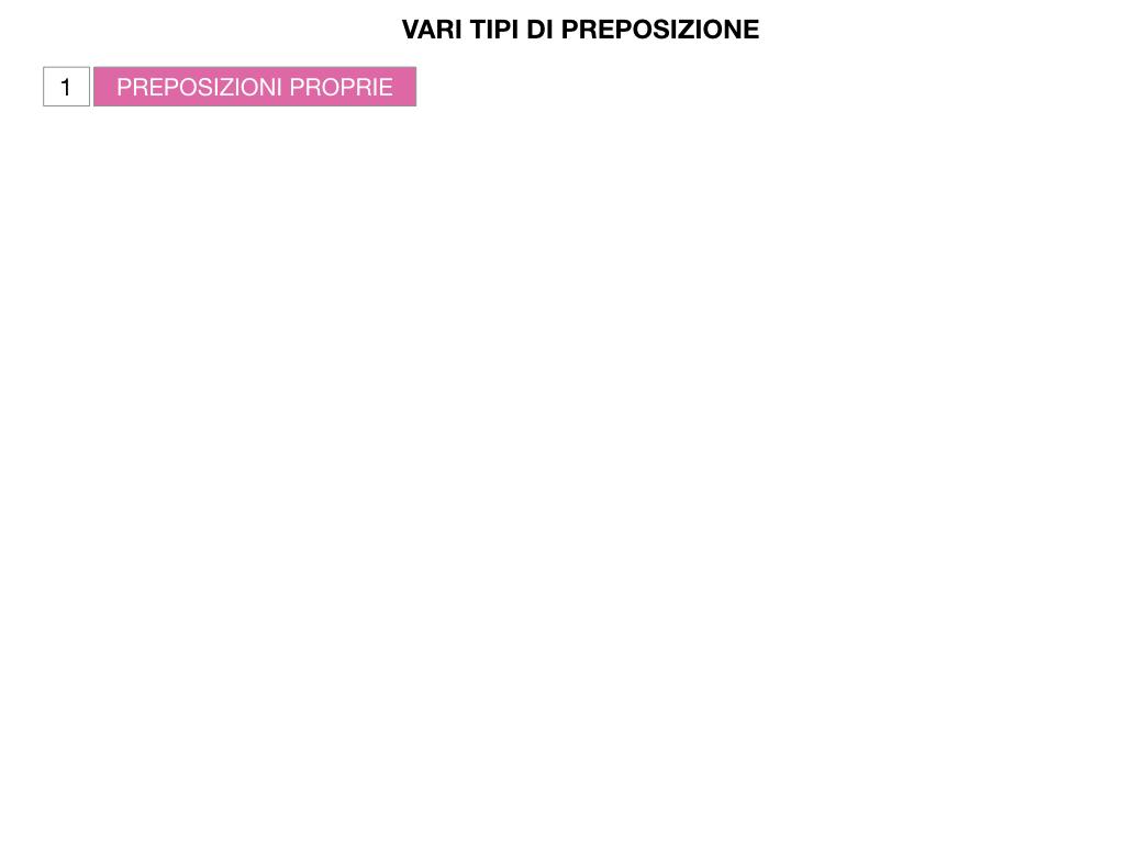 1.PREPOSIZIONI_SIMULAZIONE.058