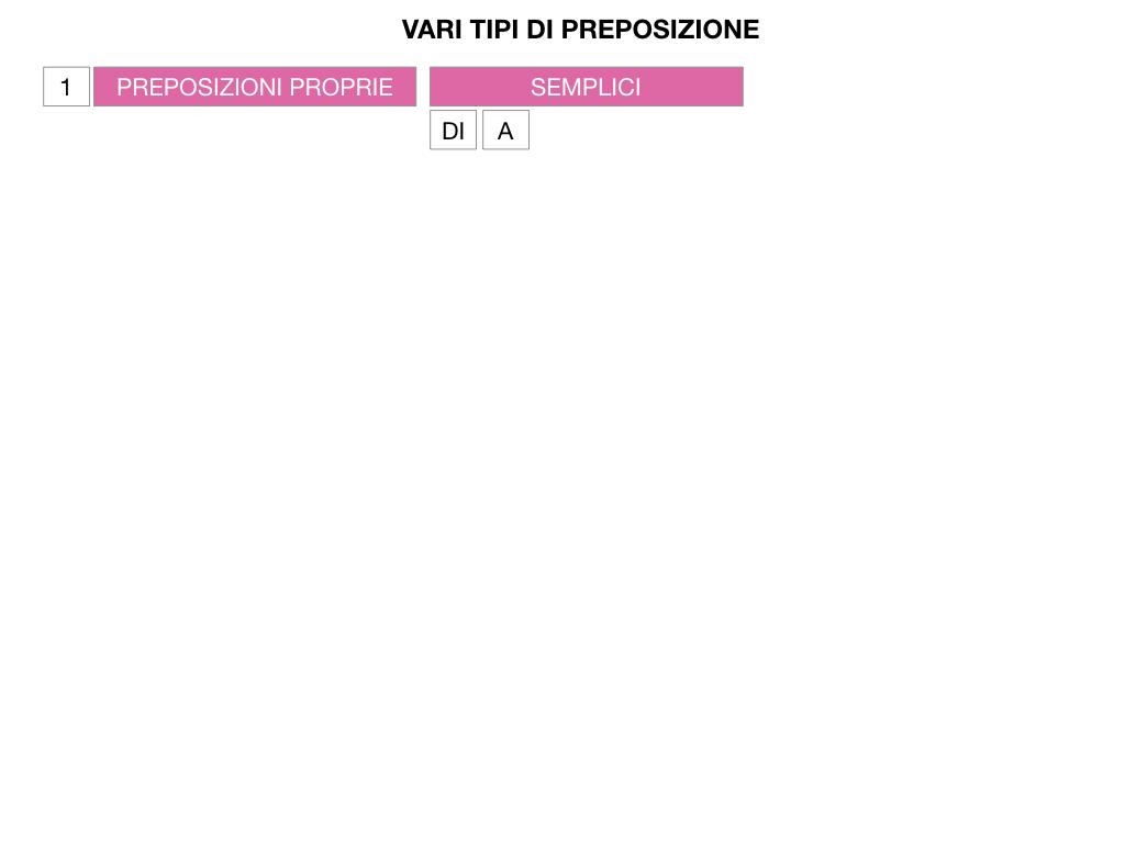 1.PREPOSIZIONI_SIMULAZIONE.061
