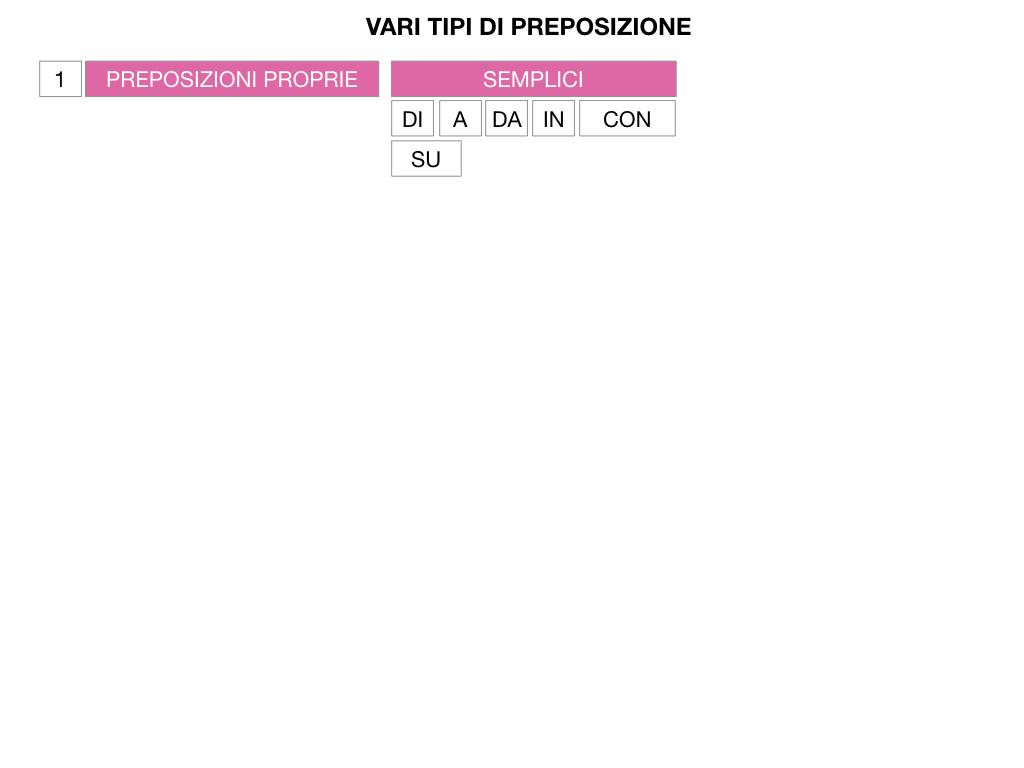 1.PREPOSIZIONI_SIMULAZIONE.065
