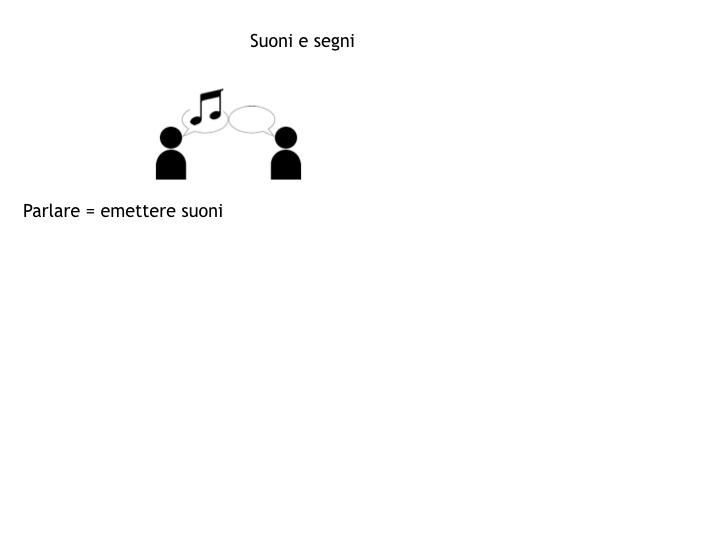 1.grammatica_1_SUONI E SEGNI_simulazione_pptx 2.002